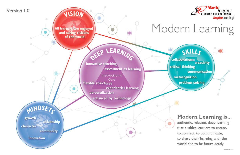 York Region School Board: Educate.Invest.Inspire: Outdoor Education