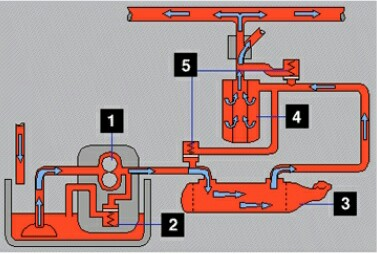 engine lubrication system components pdf