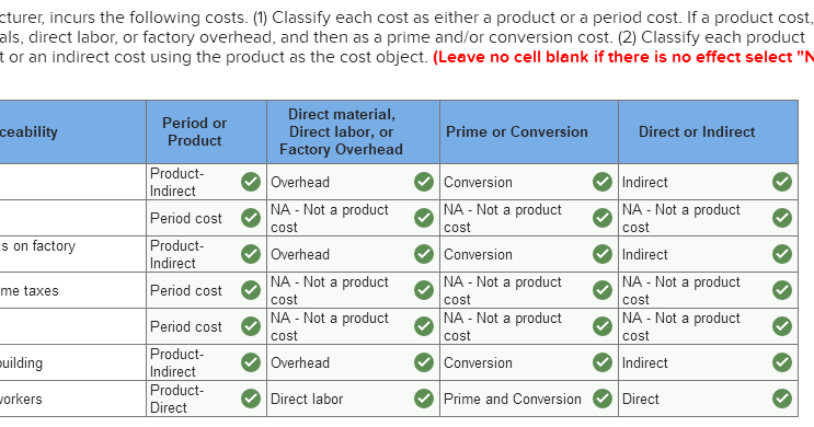 Depreciation Of Administrative Building Product Cost Or Period Cost