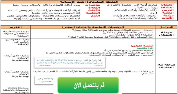 مذكرات السنة الثالثة ابتدائي الجيل الثاني تربية إسلامية الاسبوع الاول