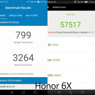Honor 6X Benchmark