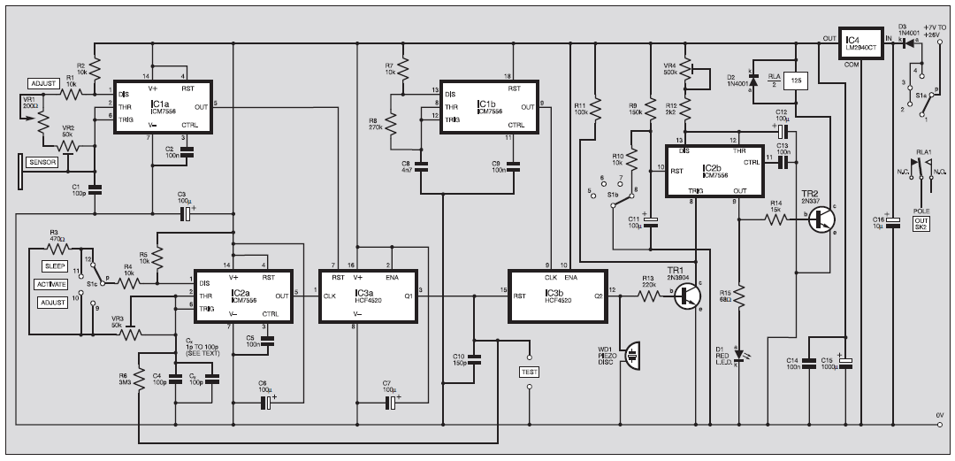 figure 3 schematic diagram of the frequency counter and frequency