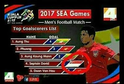 """Lagi dan Lagi, Panitia SEA Games """"Abal-Abal"""", Top Skor Bendera Indonesia Juga Salah!"""