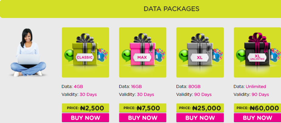 Ntel Data Plans For September 2017