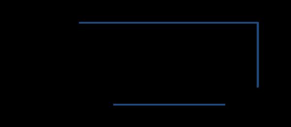 룰렛 게임 시스템 구성도에 대한 설명