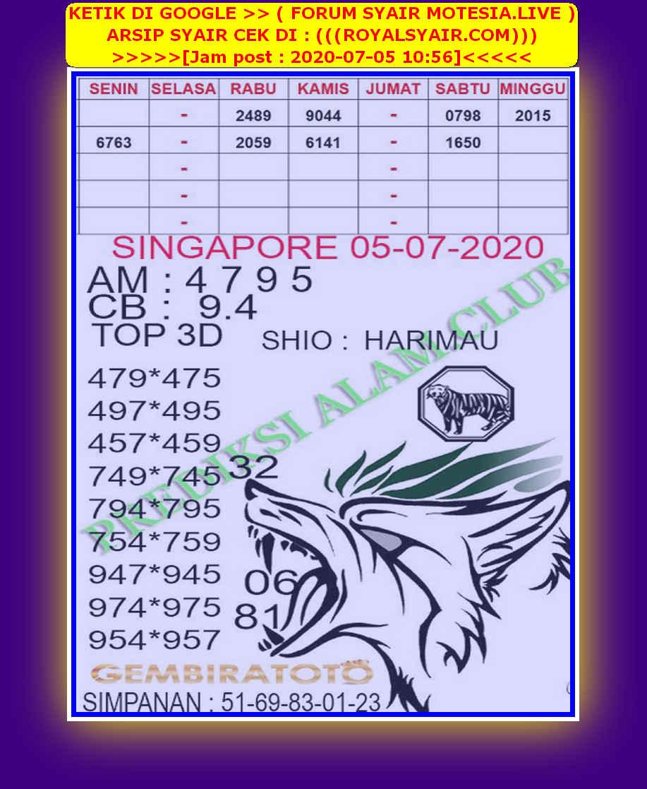 Kode syair Singapore Minggu 5 Juli 2020 124