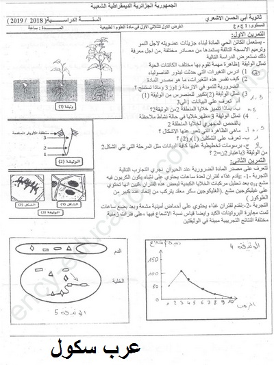 اختبارات العلوم الطبيعية للسنة الاولى ثانوي