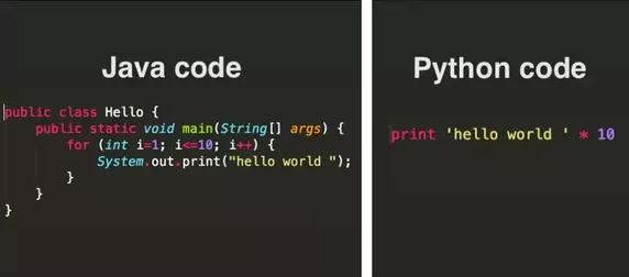 ¿Por qué Java es tan odiado entre los programadores?