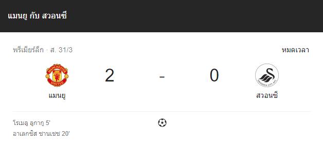 แทงบอลออนไลน์ ไฮไลท์ เหตุการณ์การแข่งขัน แมนฯ ยูไนเต็ด vs สวอนซี