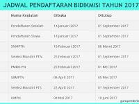 Pedoman, Jadwal, dan Syarat Pendaftaran Bidikmisi 2017