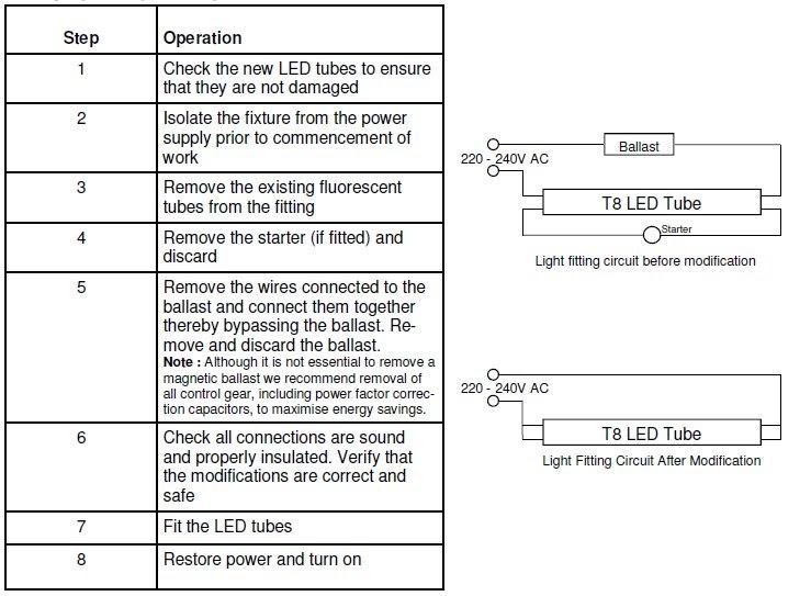 wiring diagram tube light wiring image wiring diagram wiring diagram for led tube wiring image wiring on wiring diagram tube light