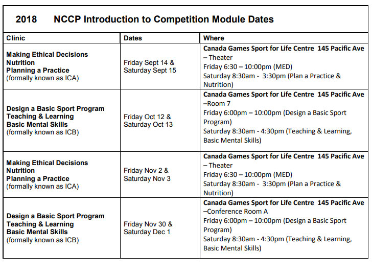 Coaching Manitoba Announces Line Up Of Nccp Coach Clinics For Fall