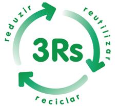 Resultado de imagem para atividade na escola trabalhando 3 Rs reciclar, reutilizar e reduzir