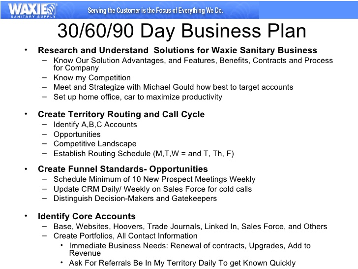 The Optioneer JM  Build a 30-60-90 day plan