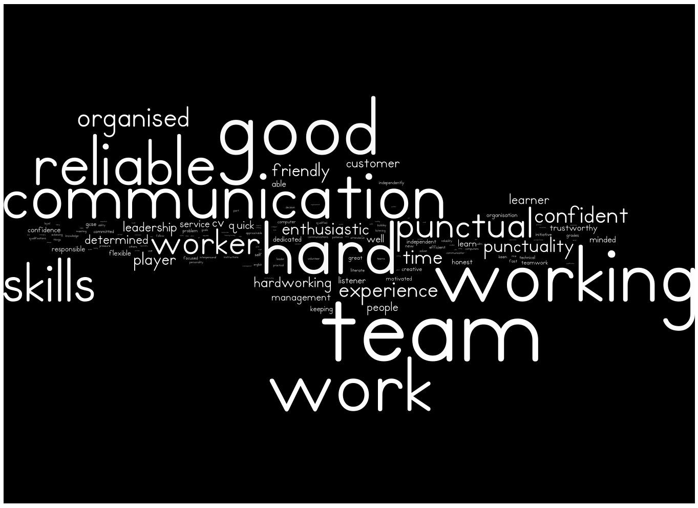 studentswebes project employability skills baseline data employability skills baseline data