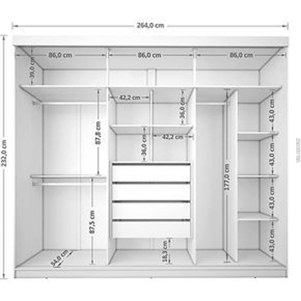 best wardrobe closet design guidelines - Wardrobe Closet