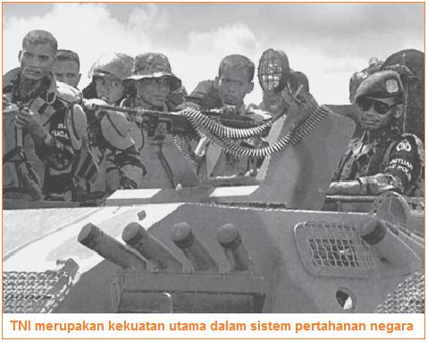Keikutsertaan Warga Negara dalam Usaha Bela Negara - Pengabdian sebagai prajurit TNI