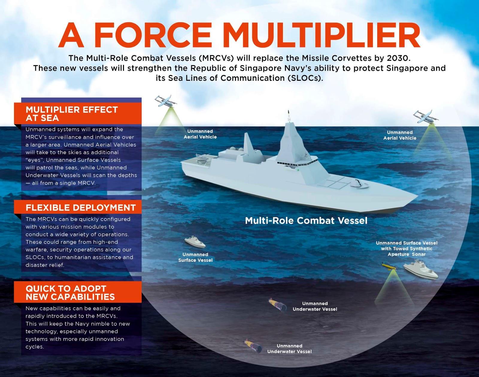 Full Frame: Multi-Role Combat Vessel : Singapore's Next