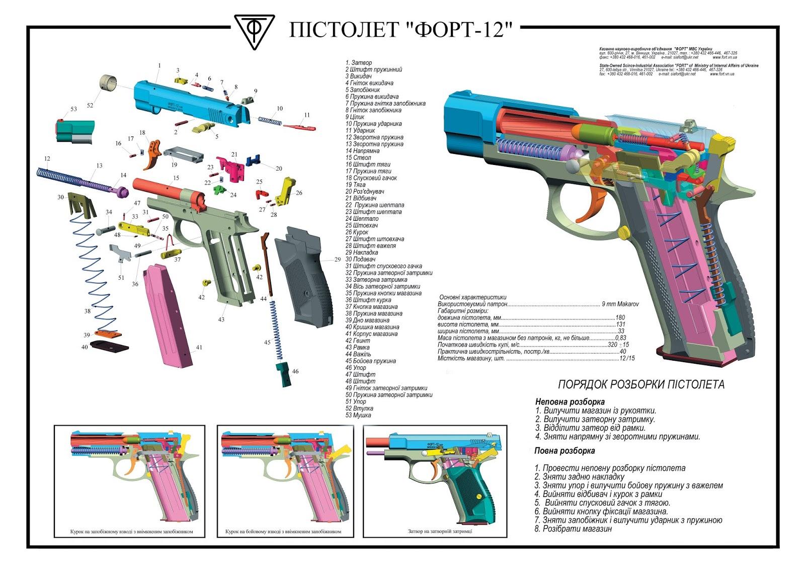 Форт-12