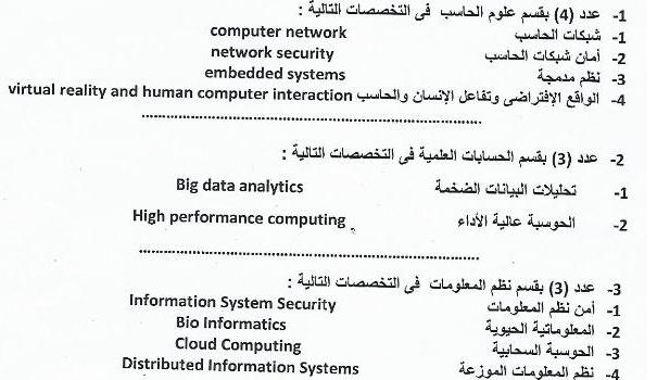 """وظائف الجامعات المصرية للعديد من التخصصات """" الاوراق المطلوبة وطريقة التقديم """" - تقدم للوظيفة  الان"""