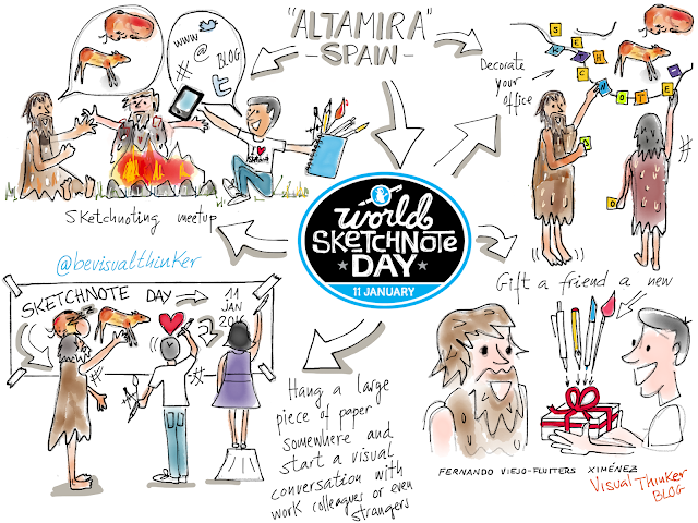 world sketchnote day Visualthinking #SNDAY