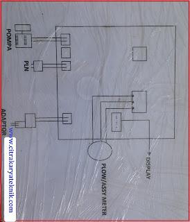 cara merakit pertamini sendiri  cara merakit pertamini manual  cara membuat mesin pertamini digital  proses pembuatan pertamini  cara membuat pertamini elektrik  cara merakit pom mini  cara membuat kios pertamini  cara mendaftar pertamini
