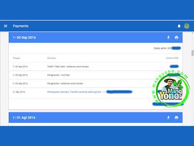 Pembayaran Google Adsense Bulan September 2016.