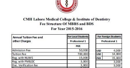 Educational Blog : Fee Structure CMH Lahore 2015-16