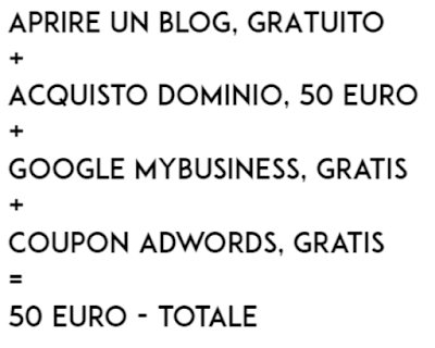 business online digital marketing costi spese totale