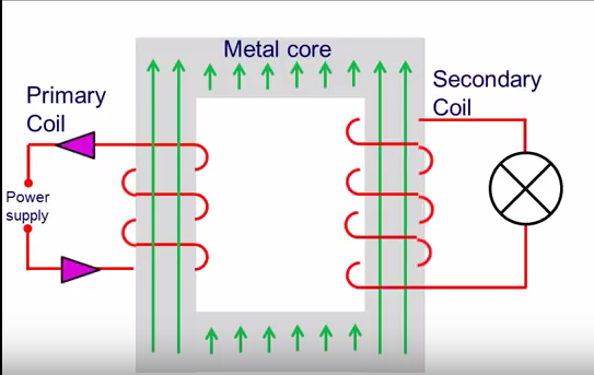 3 phase to single transformer wiring diagram images single phase phase transformer wiring diagram car engine schematic and 3