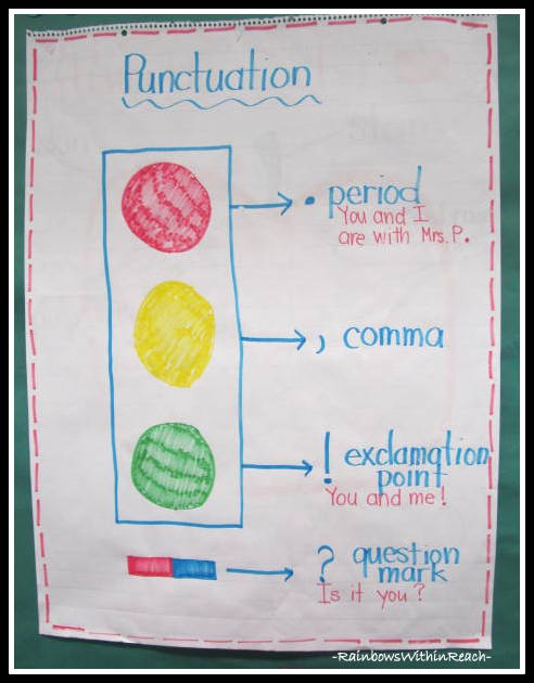 photo of: Punctuation Anchor Chart (RoundUP at RainbowsWithinReach)