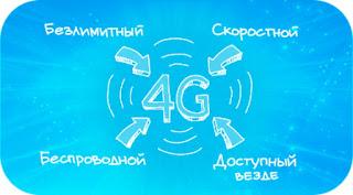 Какие страны – мировые лидеры по беспроводному Интернету (3G, 4G, Wi-Fi)?
