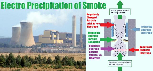 Coagulation - Electro-Precipitation of Smoke at Power Station