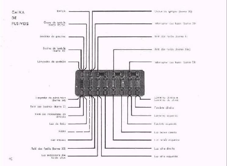 OFICINA VW : MANUAL DO PROPRIETÁRIO DO KARMANN GHIA 1967