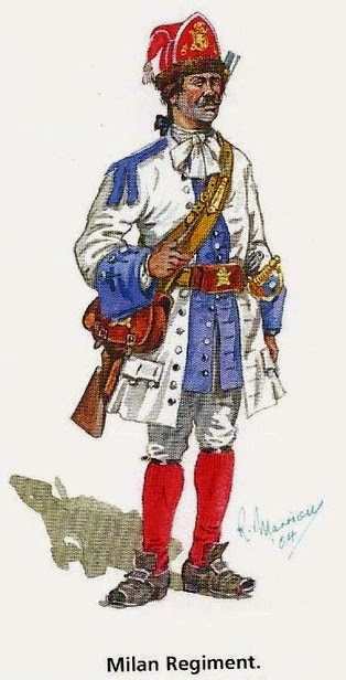 Milan regiment (Spanish) in war of the spanish succession