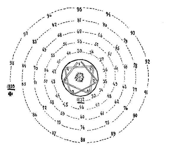 astronomía psiquica, astropsicología, psicoanalisis y astrología, los sonidos primales, los sonidos rectores
