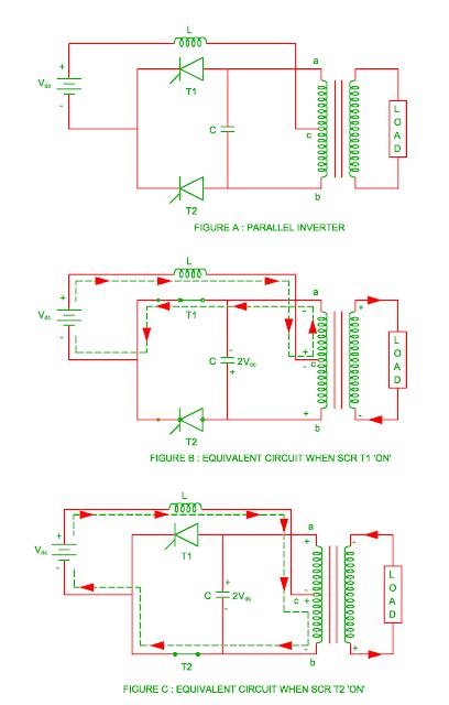 working of parallel inverter