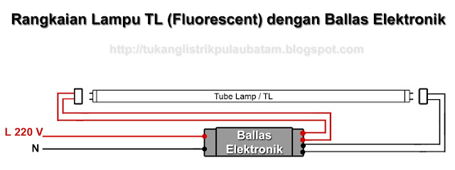 Single Tube Lamp (Fluorescent) dengan Ballas Elektronik