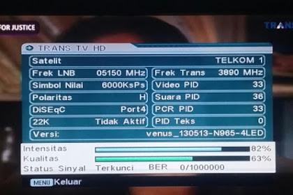 Frekuensi Trans tv Terbaru Digital Parabola Satelit Telkom 4 Merah Putih