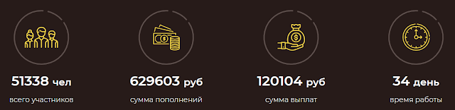 mymillions.org обзор