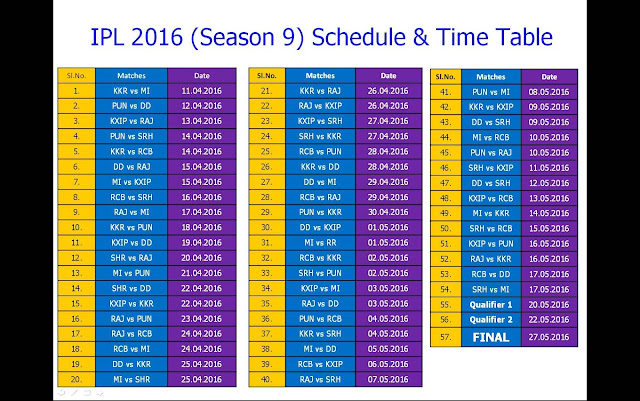 Vivo IPL 2016 Schedule Time Table - IPL 9 T20 Fixtures