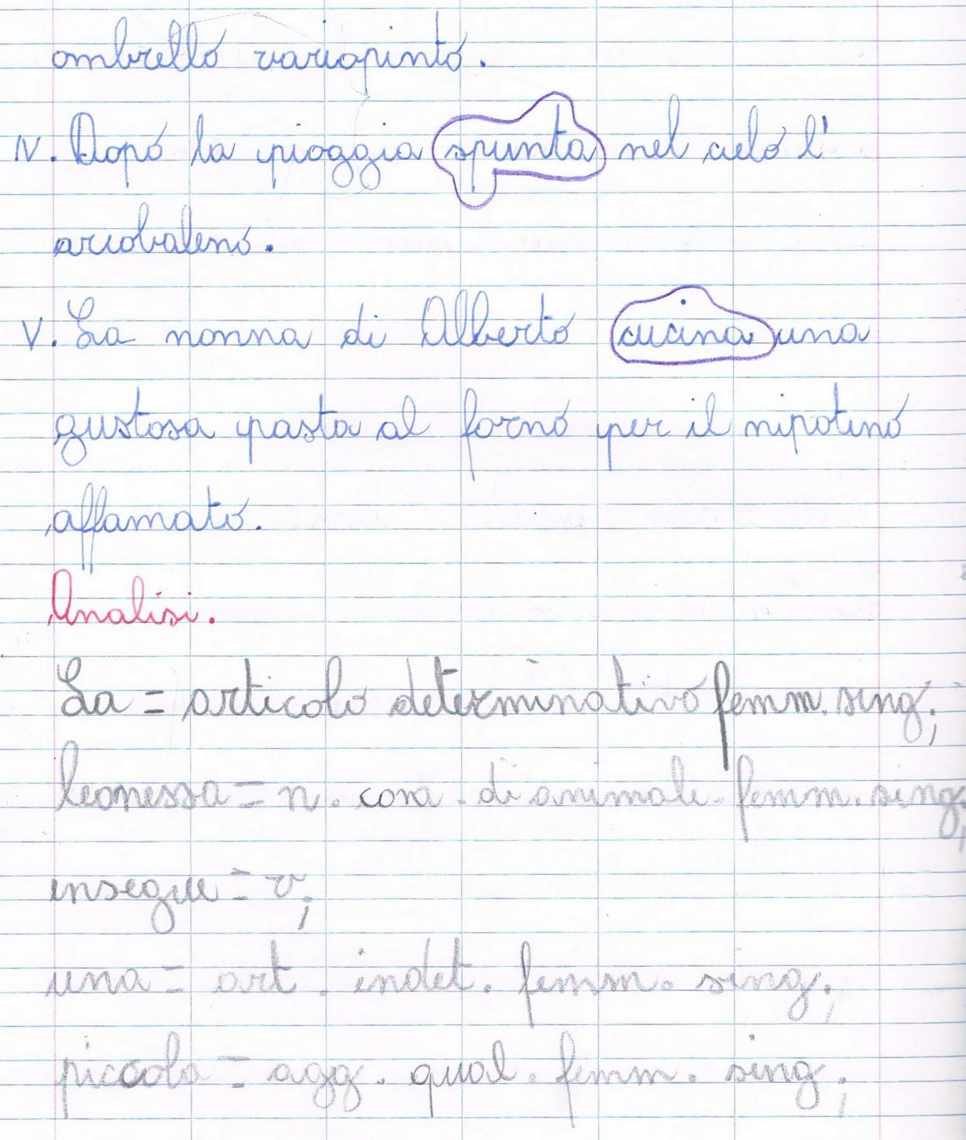Esercizi di analisi grammaticale per la classe seconda for Analisi grammaticale di diversi