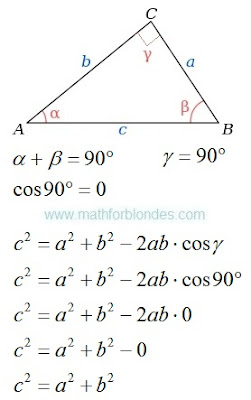 Right triangle and the Pythagorean theorem. Law of cosines. Mathematics For Blondes.