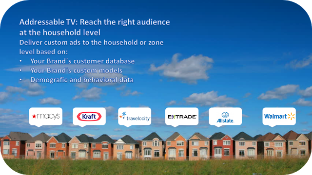addressable TV description in photo with houses