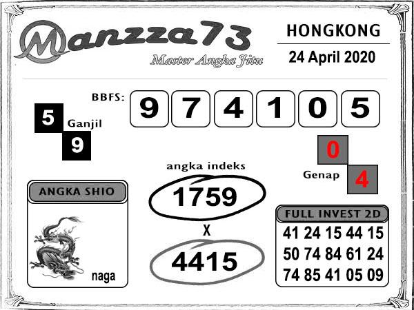 Prediksi HK Jumat, 24 April 2020 - manzza73
