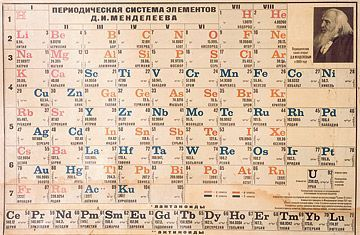 La tabla peridica y los enlaces qumicos historia de la tabla esta tabla fue diseada de manera que hiciera aparecer la periodicidad de los elementos de esta manera los elementos son clasificados verticalmente urtaz Image collections