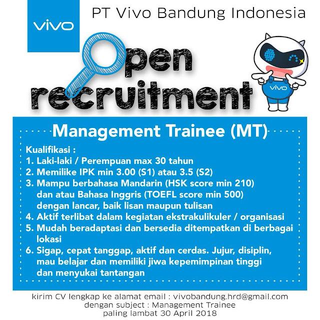 Lowongan Kerja PT. VIVO Bandung