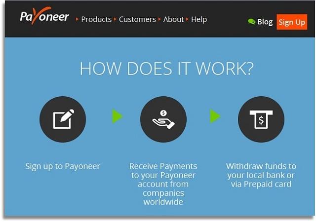 Payoneer Prepaid Master card