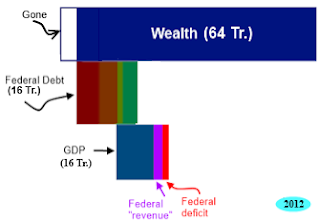 fed+budget+etc.png