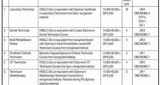 DME%2BRecruitment%2B2017%2B37%2BTechnician%2BPosts Offline Govt Job Form on